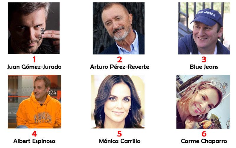 escritores-españoles-ranking